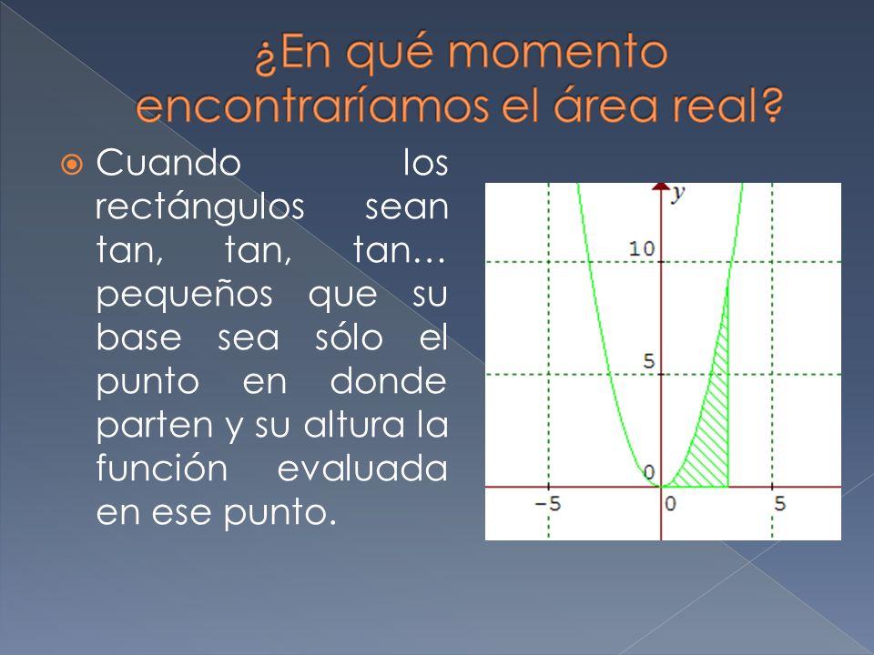 Cuando los rectángulos sean tan, tan, tan… pequeños que su base sea sólo el punto en donde parten y su altura la función evaluada en ese punto.