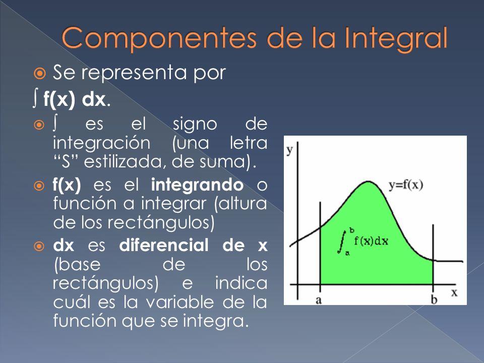 Se representa por f(x) dx. es el signo de integración (una letra S estilizada, de suma). f(x) es el integrando o función a integrar (altura de los rec