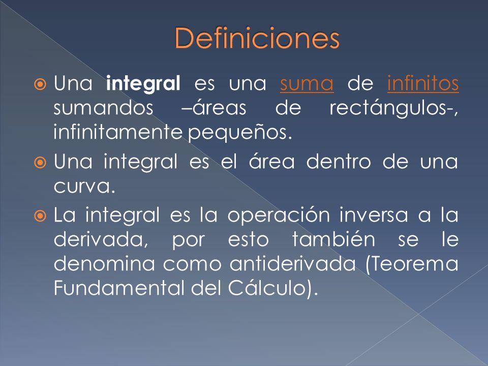 Una integral es una suma de infinitos sumandos –áreas de rectángulos-, infinitamente pequeños.sumainfinitos Una integral es el área dentro de una curv