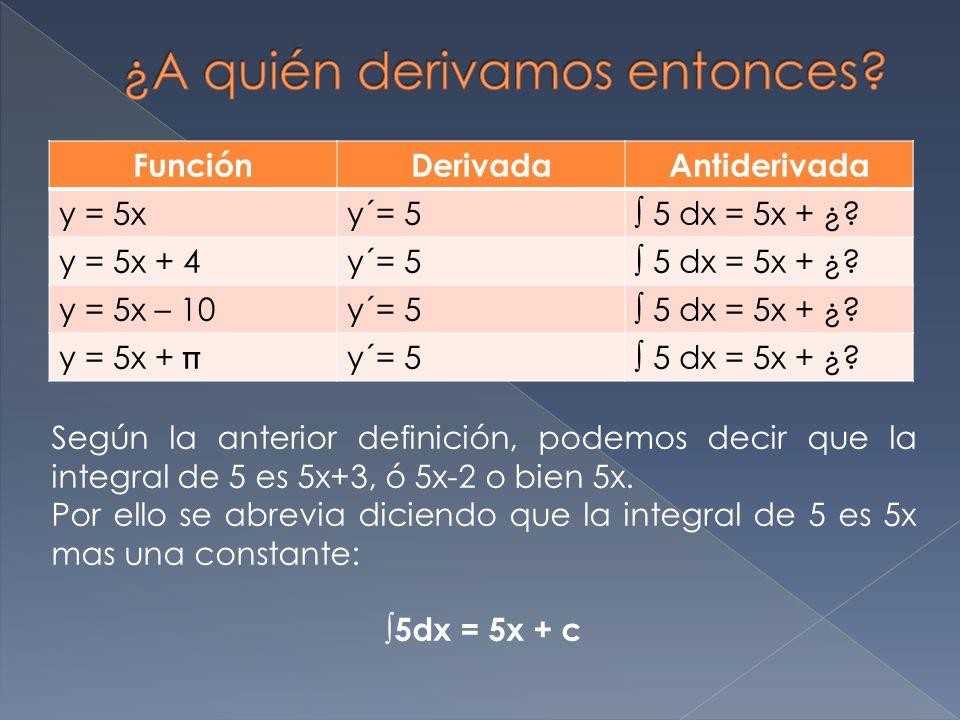 FunciónDerivadaAntiderivada y = 5xy´= 5 5 dx = 5x + ¿? y = 5x + 4y´= 5 5 dx = 5x + ¿? y = 5x – 10y´= 5 5 dx = 5x + ¿? y = 5x + y´= 5 5 dx = 5x + ¿? Se