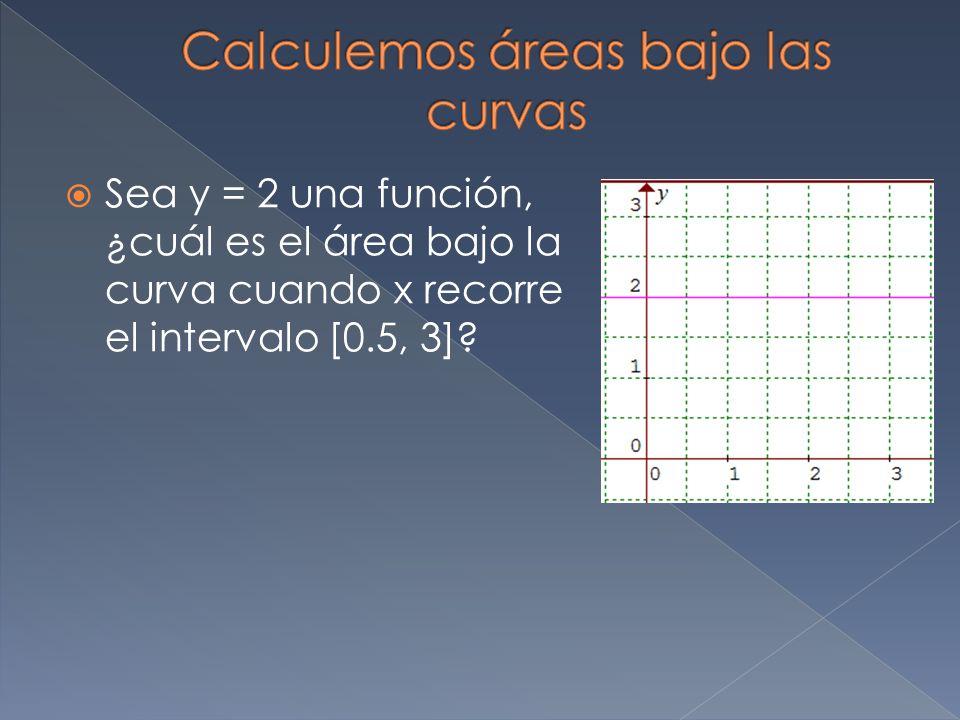 Sea y = 2 una función, ¿cuál es el área bajo la curva cuando x recorre el intervalo [0.5, 3]?