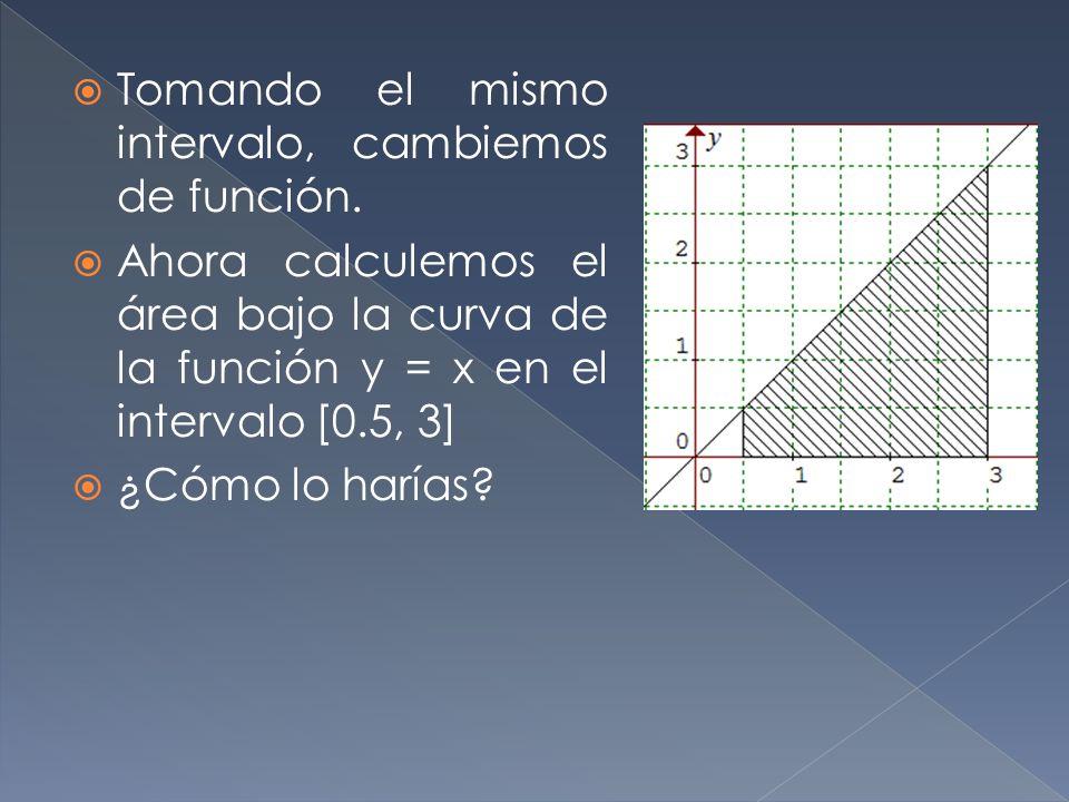 Tomando el mismo intervalo, cambiemos de función. Ahora calculemos el área bajo la curva de la función y = x en el intervalo [0.5, 3] ¿Cómo lo harías?