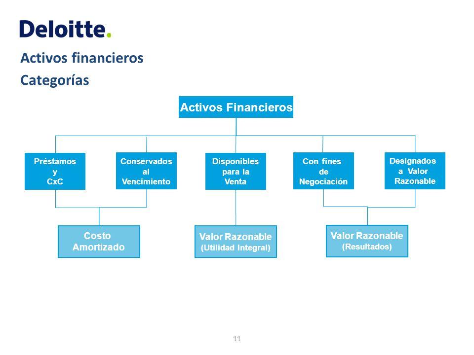 Activos financieros Categorías 11 Activos Financieros Costo Amortizado Préstamos y CxC Disponibles para la Venta Conservados al Vencimiento Valor Razo