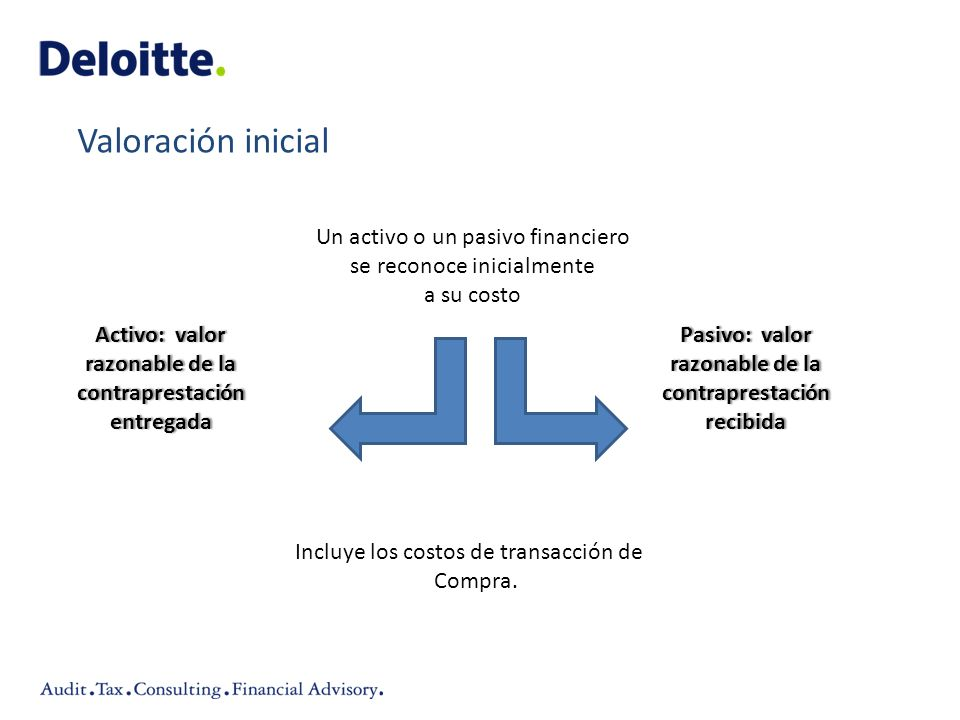 Valoración inicial Un activo o un pasivo financiero se reconoce inicialmente a su costo Activo:valorActivo: valor razonabledelarazonable de lacontrapr