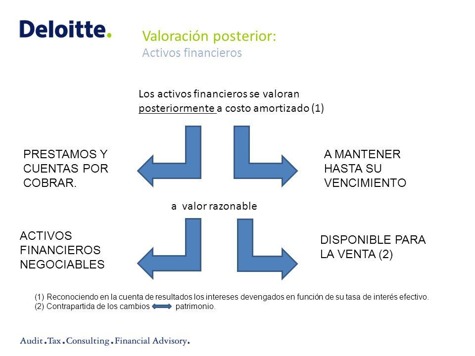 Valoración posterior: Activos financieros Los activos financieros se valoran posteriormente a costo amortizado (1) PRESTAMOS Y CUENTAS POR COBRAR. ACT