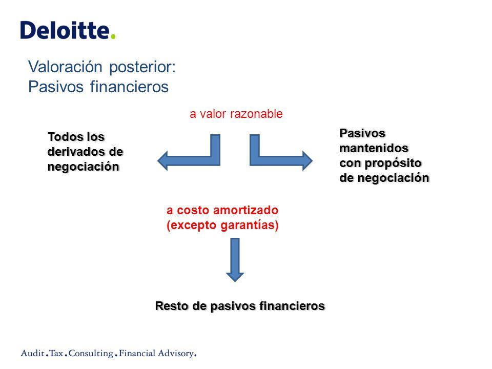 a valor razonable Valoración posterior: Pasivos financieros Todoslos derivadosde negociación Todos los derivados de negociación Pasivos mantenidos con