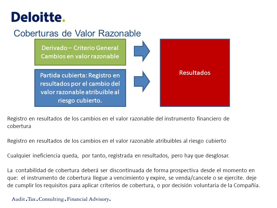 Derivado – Criterio General Cambios en valor razonable Partida cubierta: Registro en resultados por el cambio del valor razonable atribuible al riesgo