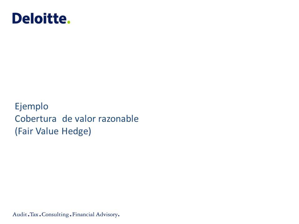 Ejemplo Cobertura de valor razonable (Fair Value Hedge)