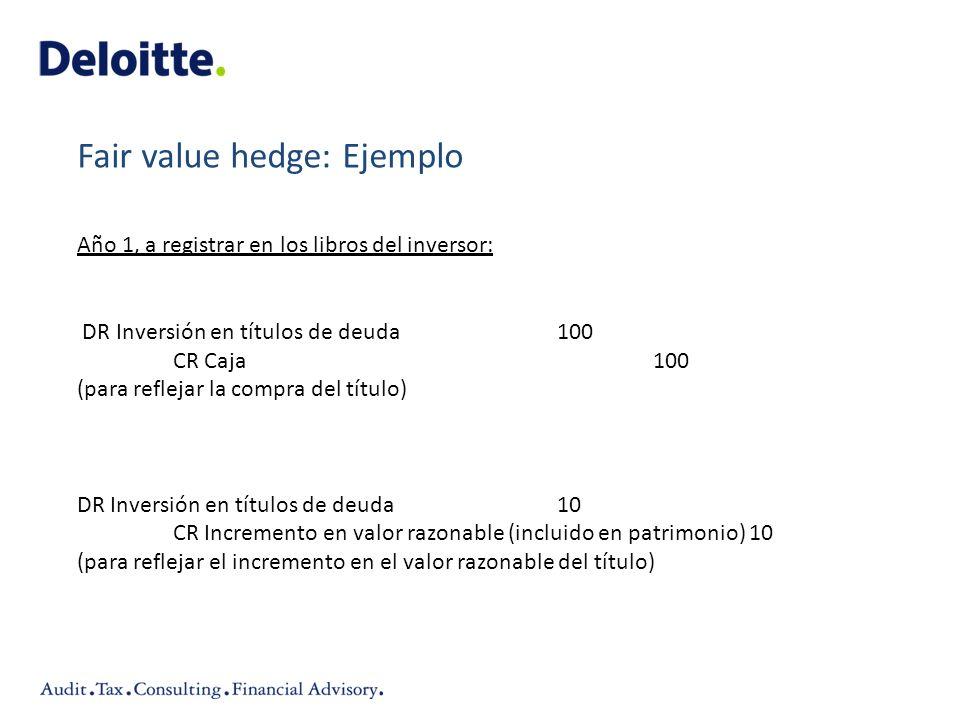 Año 1, a registrar en los libros del inversor: DR Inversión en títulos de deuda100 CR Caja100 (para reflejar la compra del título) DR Inversión en tít