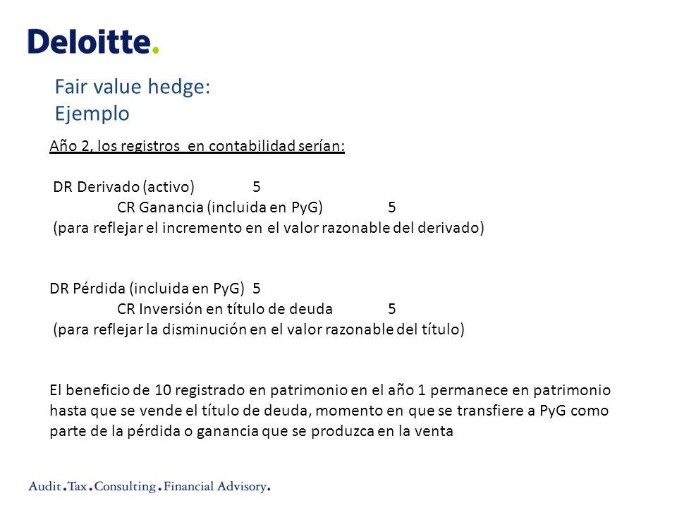 Año 2, los registros en contabilidad serían: DR Derivado (activo)5 CR Ganancia (incluida en PyG)5 (para reflejar el incremento en el valor razonable d