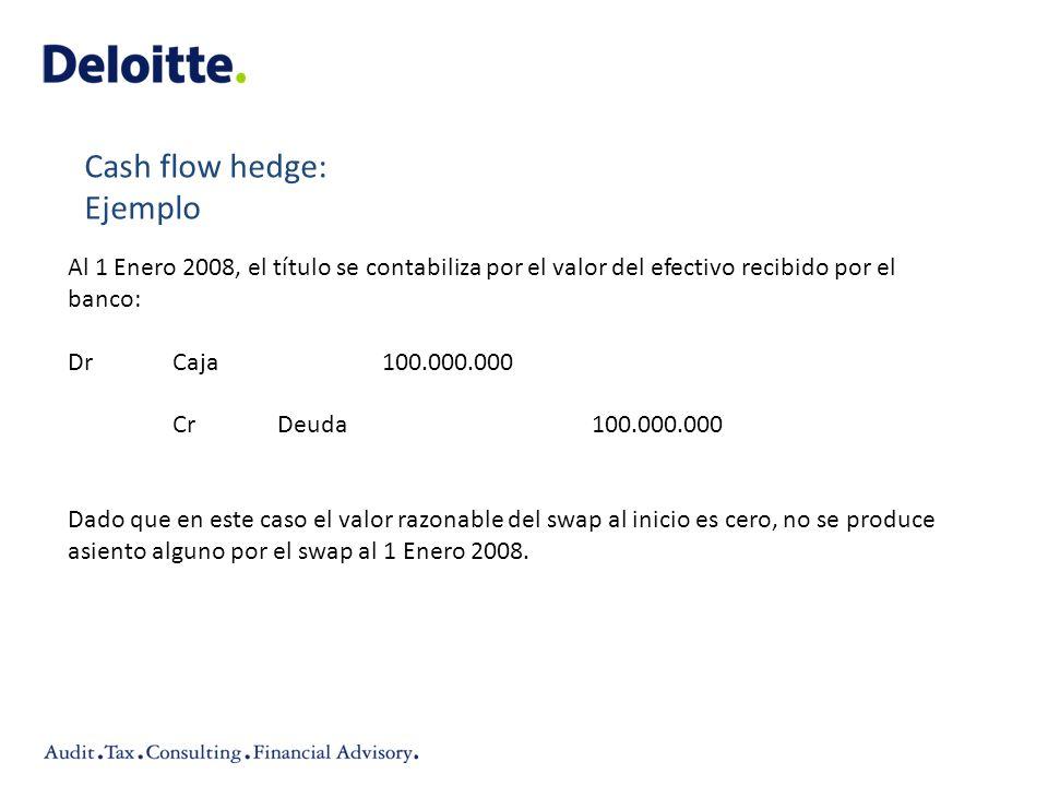 Al 1 Enero 2008, el título se contabiliza por el valor del efectivo recibido por el banco: DrCaja100.000.000 CrDeuda100.000.000 Dado que en este caso