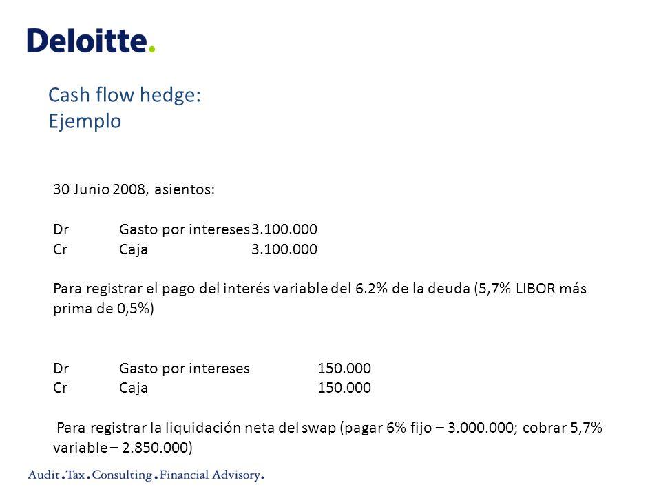 30 Junio 2008, asientos: DrGasto por intereses3.100.000 CrCaja3.100.000 Para registrar el pago del interés variable del 6.2% de la deuda (5,7% LIBOR m