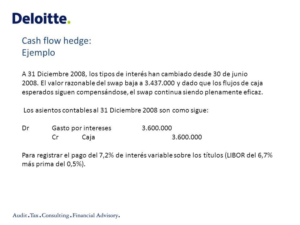 A 31 Diciembre 2008, los tipos de interés han cambiado desde 30 de junio 2008. El valor razonable del swap baja a 3.437.000 y dado que los flujos de c
