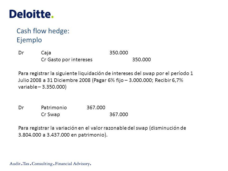 DrCaja350.000 Cr Gasto por intereses350.000 Para registrar la siguiente liquidación de intereses del swap por el período 1 Julio 2008 a 31 Diciembre 2