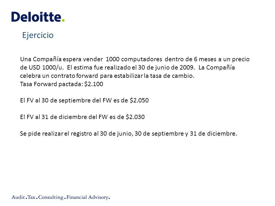 Una Compañía espera vender 1000 computadores dentro de 6 meses a un precio de USD 1000/u. El estima fue realizado el 30 de junio de 2009. La Compañía