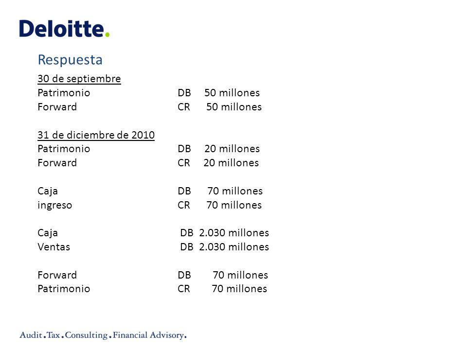 30 de septiembre PatrimonioDB 50 millones ForwardCR 50 millones 31 de diciembre de 2010 PatrimonioDB 20 millones ForwardCR 20 millones CajaDB 70 millo