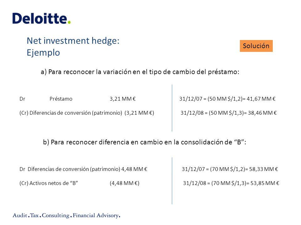 a) Para reconocer la variación en el tipo de cambio del préstamo: Dr Préstamo 3,21 MM (Cr) Diferencias de conversión (patrimonio) (3,21 MM ) 31/12/07