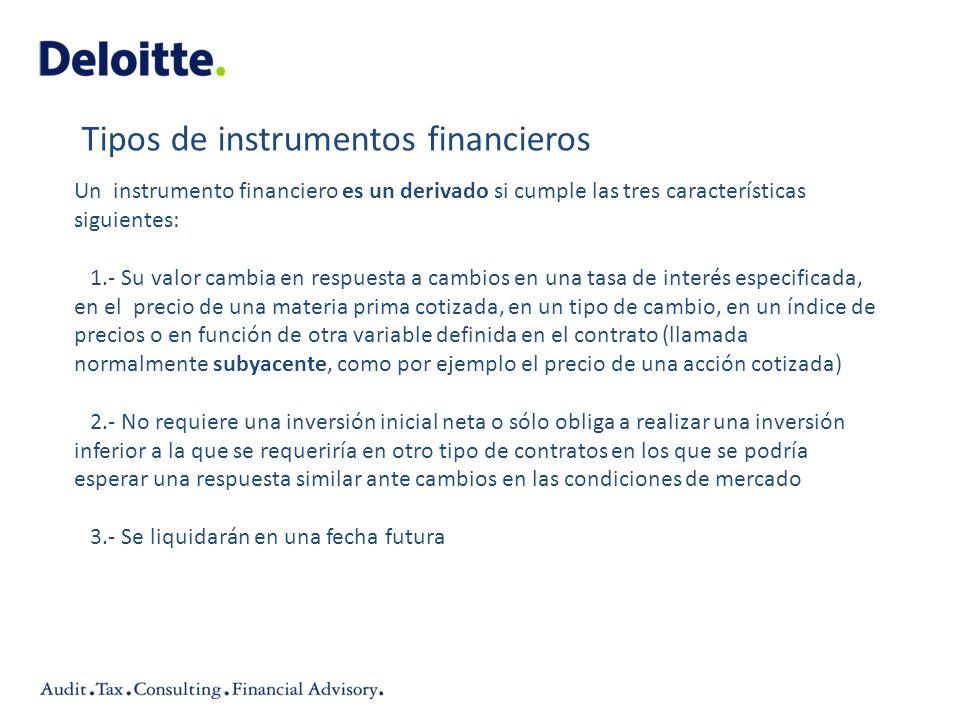 Un instrumento financiero es un derivado si cumple las tres características siguientes: 1.- Su valor cambia en respuesta a cambios en una tasa de inte