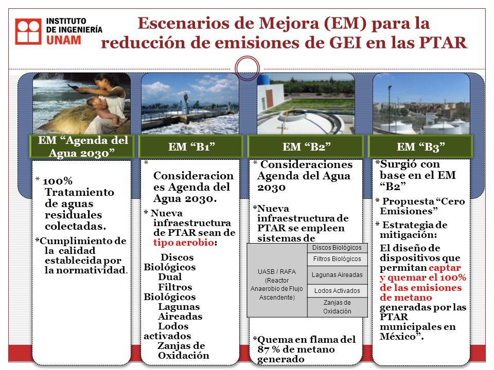 Escenarios de Mejora (EM) para la reducción de emisiones de GEI en las PTAR * 100% Tratamiento de aguas residuales colectadas. *Cumplimiento de la cal