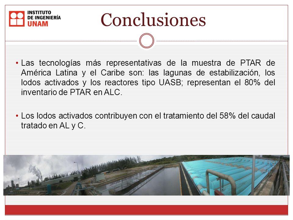 Las tecnologías más representativas de la muestra de PTAR de América Latina y el Caribe son: las lagunas de estabilización, los lodos activados y los