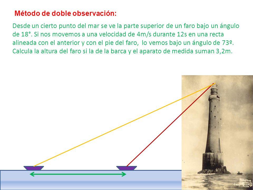 Desde un cierto punto del mar se ve la parte superior de un faro bajo un ángulo de 18°. Si nos movemos a una velocidad de 4m/s durante 12s en una rect