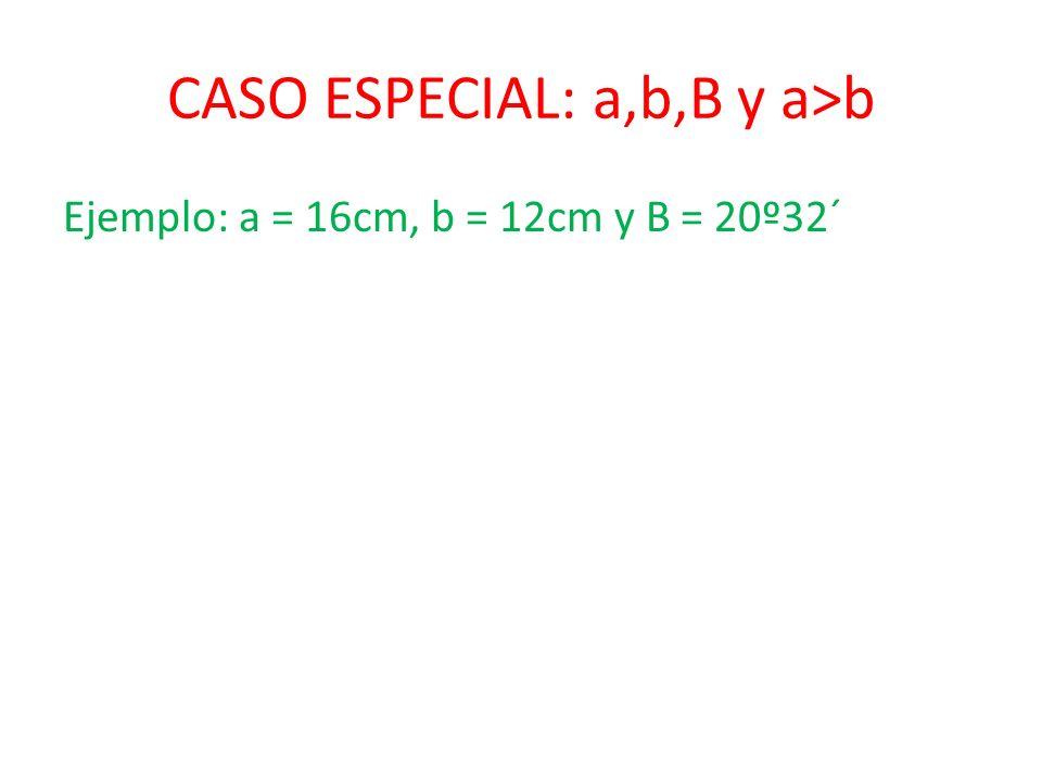 CASO ESPECIAL: a,b,B y a>b Ejemplo: a = 16cm, b = 12cm y B = 20º32´