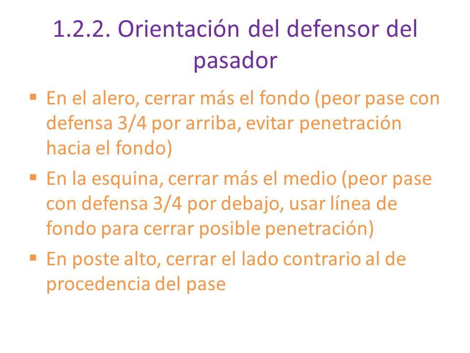 1.2.2. Orientación del defensor del pasador En el alero, cerrar más el fondo (peor pase con defensa 3/4 por arriba, evitar penetración hacia el fondo)
