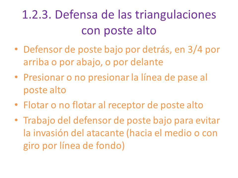1.2.3. Defensa de las triangulaciones con poste alto Defensor de poste bajo por detrás, en 3/4 por arriba o por abajo, o por delante Presionar o no pr