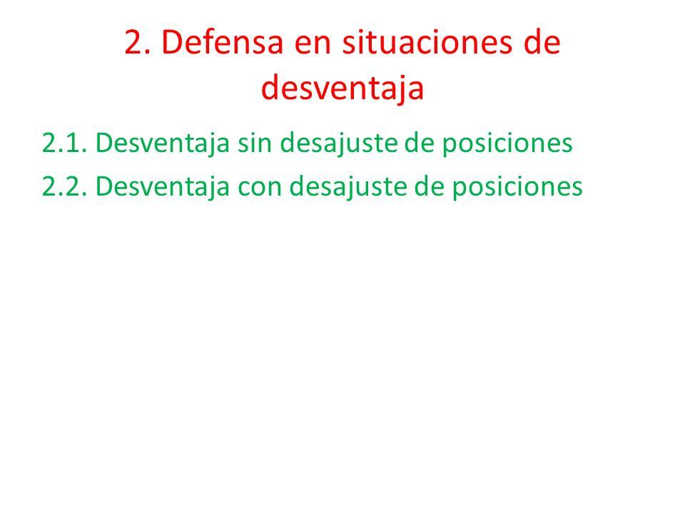 2. Defensa en situaciones de desventaja 2.1. Desventaja sin desajuste de posiciones 2.2. Desventaja con desajuste de posiciones