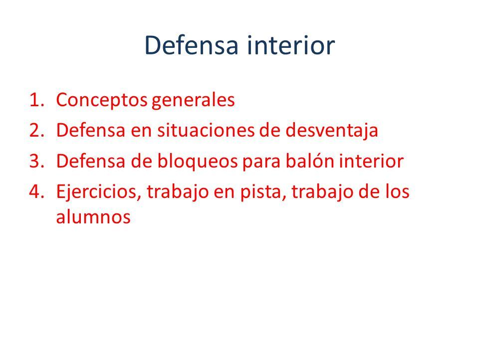 Defensa interior 1.Conceptos generales 2.Defensa en situaciones de desventaja 3.Defensa de bloqueos para balón interior 4.Ejercicios, trabajo en pista