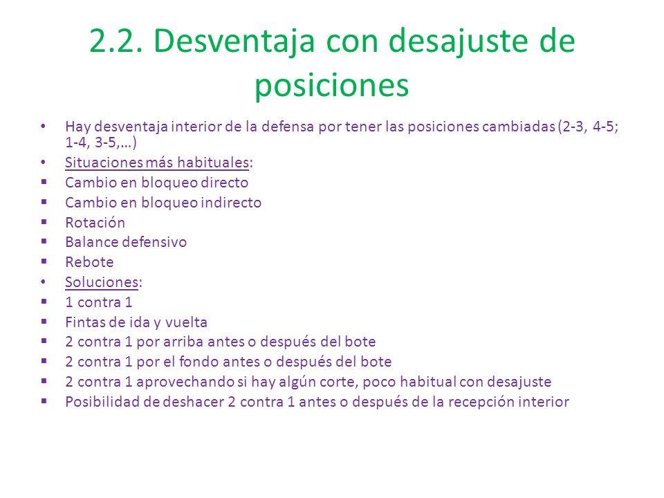 2.2. Desventaja con desajuste de posiciones Hay desventaja interior de la defensa por tener las posiciones cambiadas (2-3, 4-5; 1-4, 3-5,…) Situacione