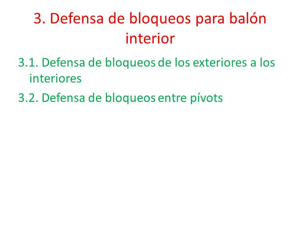 3. Defensa de bloqueos para balón interior 3.1. Defensa de bloqueos de los exteriores a los interiores 3.2. Defensa de bloqueos entre pívots