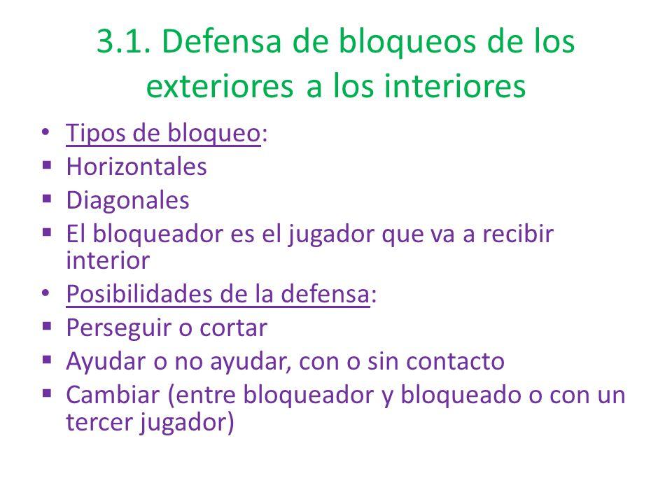 3.1. Defensa de bloqueos de los exteriores a los interiores Tipos de bloqueo: Horizontales Diagonales El bloqueador es el jugador que va a recibir int