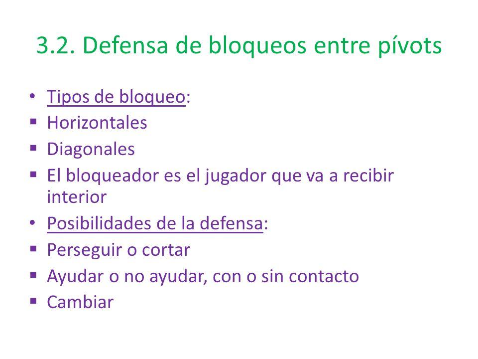 3.2. Defensa de bloqueos entre pívots Tipos de bloqueo: Horizontales Diagonales El bloqueador es el jugador que va a recibir interior Posibilidades de