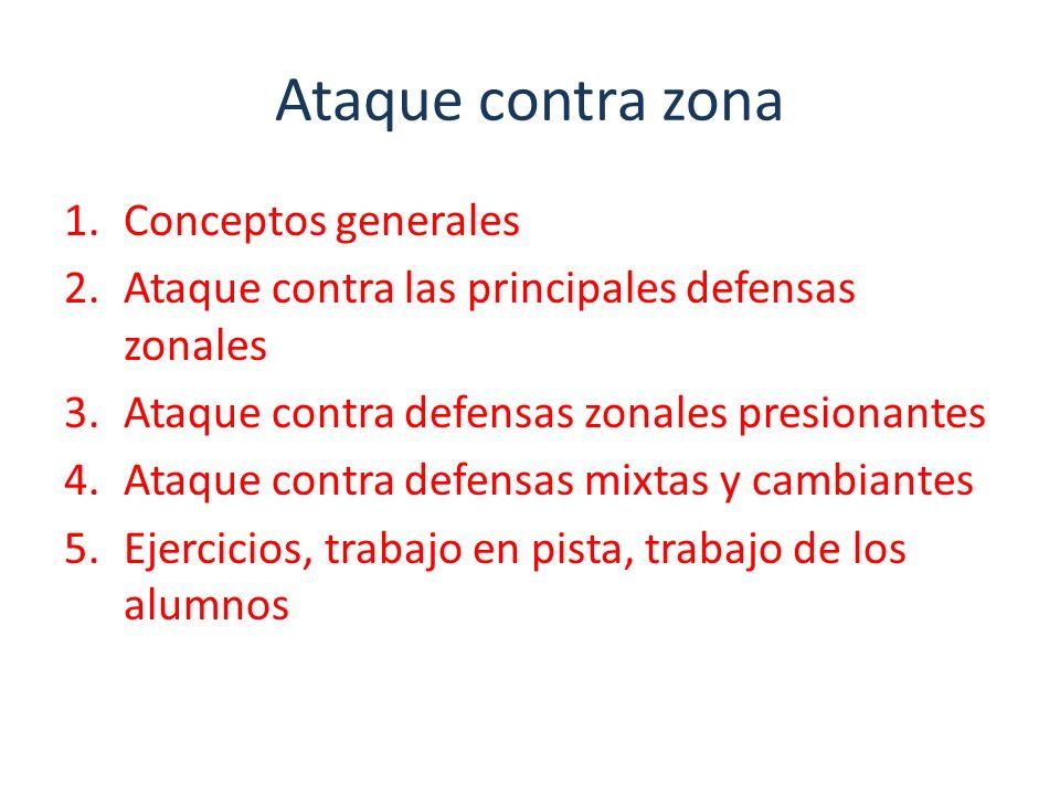 Ataque contra zona 1.Conceptos generales 2.Ataque contra las principales defensas zonales 3.Ataque contra defensas zonales presionantes 4.Ataque contr