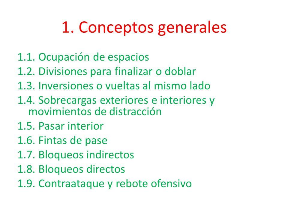 1. Conceptos generales 1.1. Ocupación de espacios 1.2. Divisiones para finalizar o doblar 1.3. Inversiones o vueltas al mismo lado 1.4. Sobrecargas ex