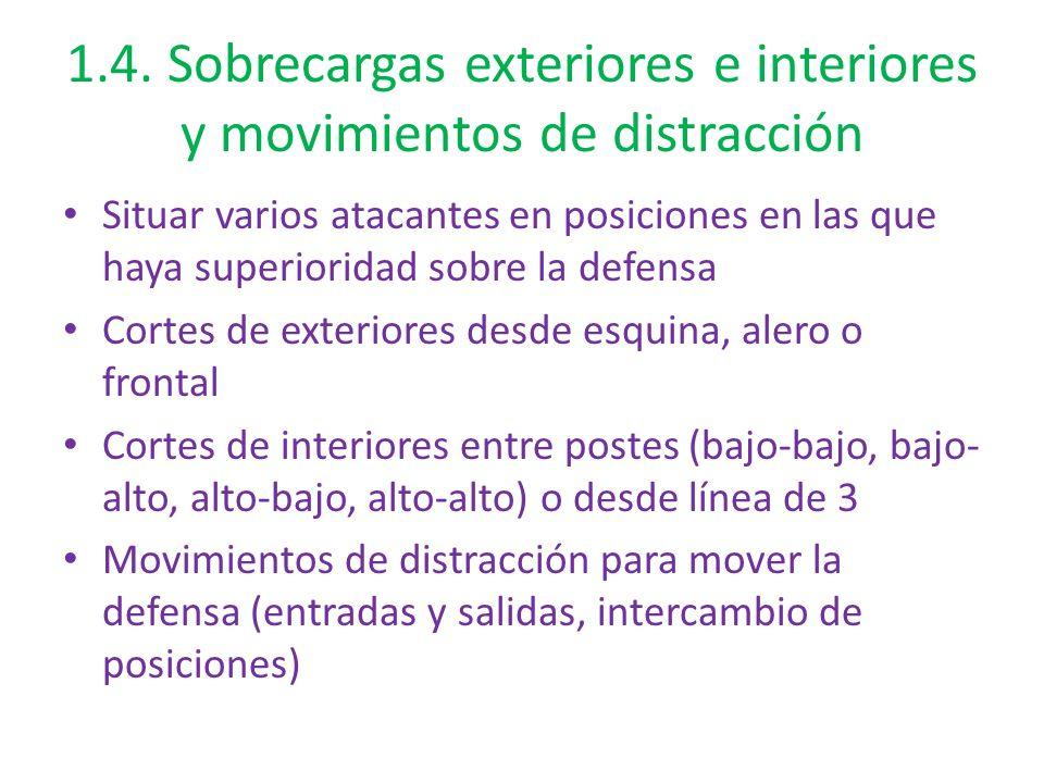 1.4. Sobrecargas exteriores e interiores y movimientos de distracción Situar varios atacantes en posiciones en las que haya superioridad sobre la defe