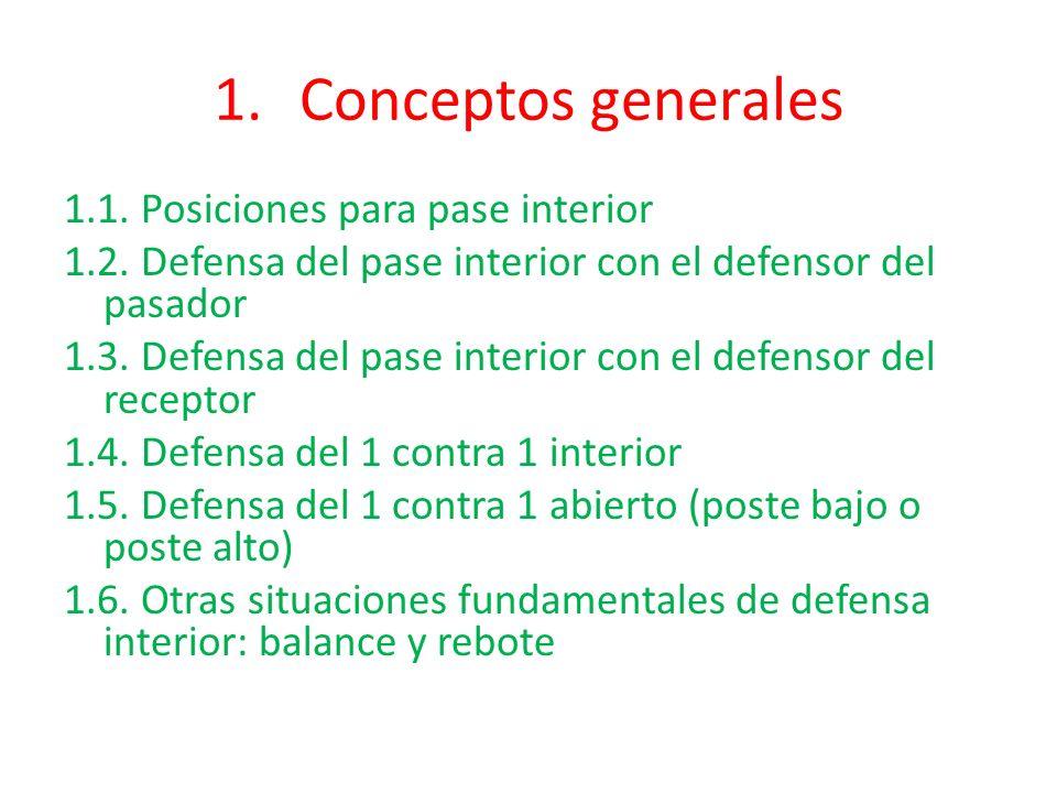 1.Conceptos generales 1.1. Posiciones para pase interior 1.2. Defensa del pase interior con el defensor del pasador 1.3. Defensa del pase interior con