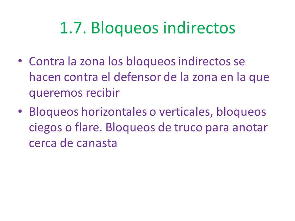 1.7. Bloqueos indirectos Contra la zona los bloqueos indirectos se hacen contra el defensor de la zona en la que queremos recibir Bloqueos horizontale