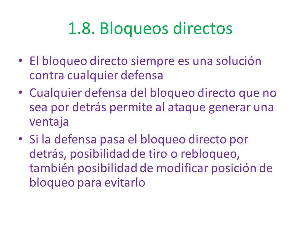 1.8. Bloqueos directos El bloqueo directo siempre es una solución contra cualquier defensa Cualquier defensa del bloqueo directo que no sea por detrás