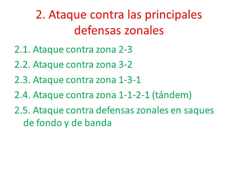 2. Ataque contra las principales defensas zonales 2.1. Ataque contra zona 2-3 2.2. Ataque contra zona 3-2 2.3. Ataque contra zona 1-3-1 2.4. Ataque co