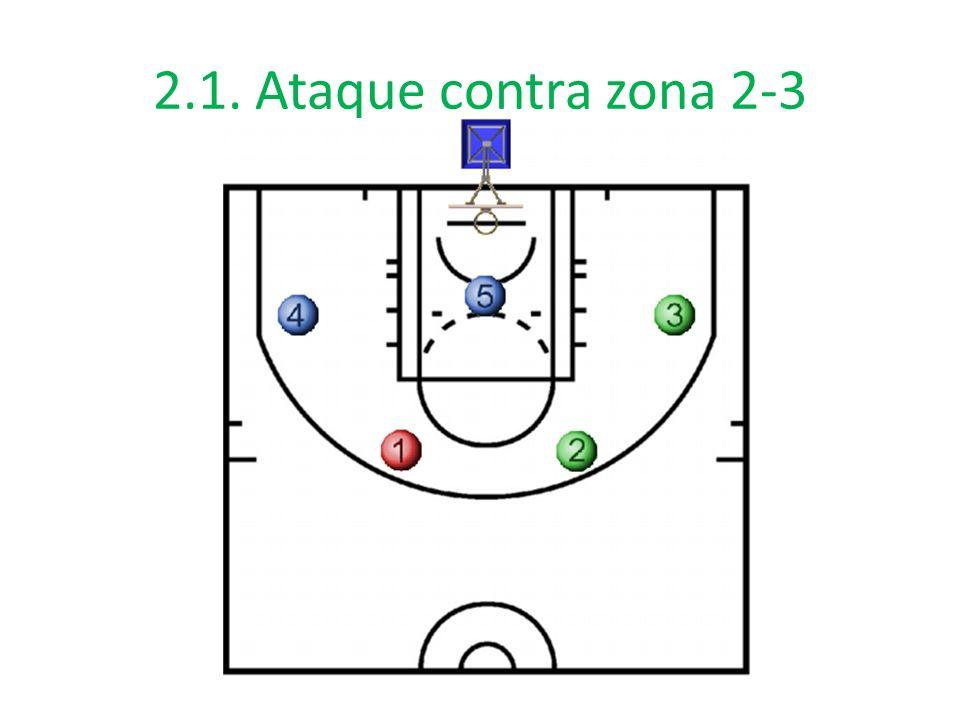 2.1. Ataque contra zona 2-3