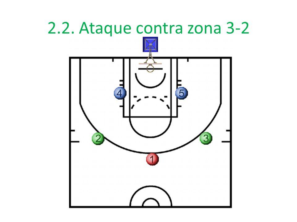 2.2. Ataque contra zona 3-2