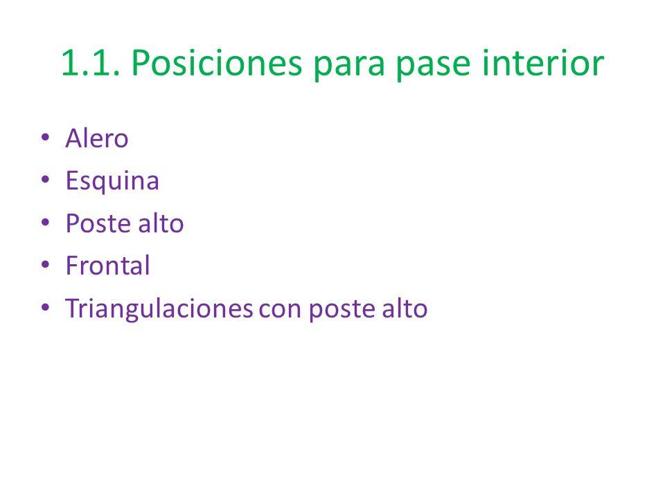 1.1. Posiciones para pase interior Alero Esquina Poste alto Frontal Triangulaciones con poste alto