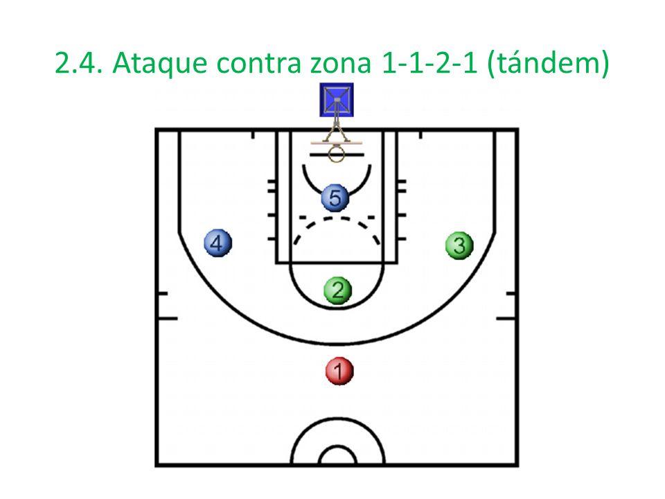 2.4. Ataque contra zona 1-1-2-1 (tándem)