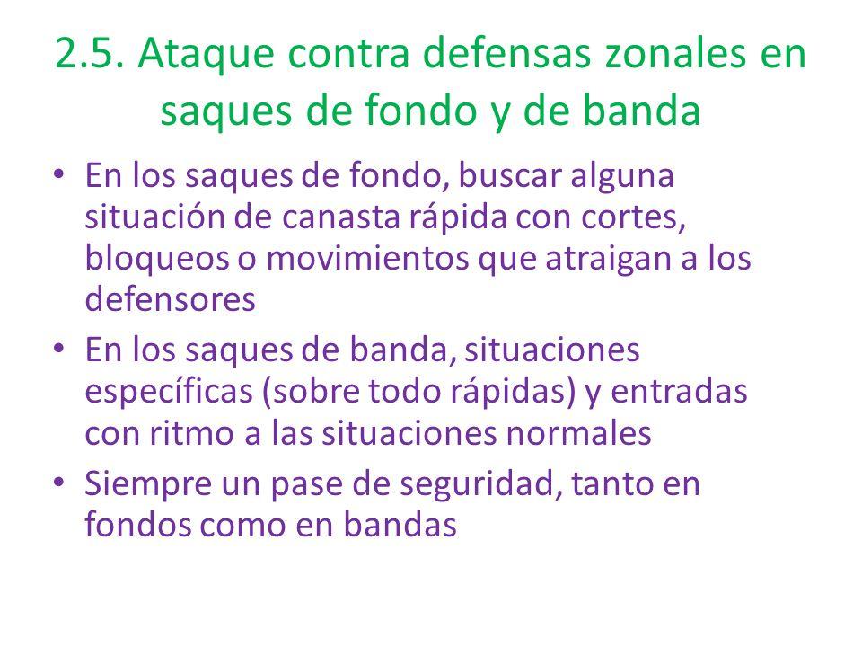 2.5. Ataque contra defensas zonales en saques de fondo y de banda En los saques de fondo, buscar alguna situación de canasta rápida con cortes, bloque