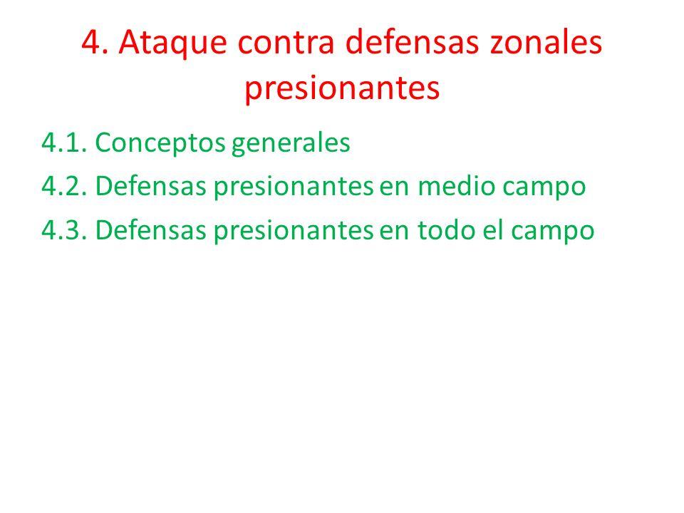 4. Ataque contra defensas zonales presionantes 4.1. Conceptos generales 4.2. Defensas presionantes en medio campo 4.3. Defensas presionantes en todo e