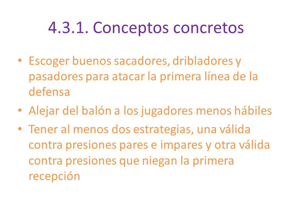4.3.1. Conceptos concretos Escoger buenos sacadores, dribladores y pasadores para atacar la primera línea de la defensa Alejar del balón a los jugador
