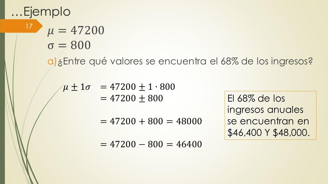 …Ejemplo 17 El 68% de los ingresos anuales se encuentran en $46,400 Y $48,000.