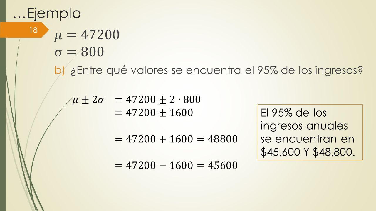 …Ejemplo 18 El 95% de los ingresos anuales se encuentran en $45,600 Y $48,800.